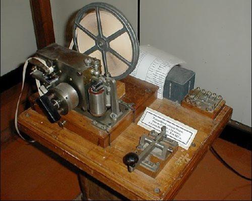 History of telegraph