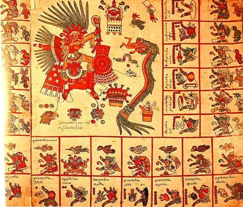 Ancient Indian (Aztec) Calendar - original Codex Borbonicus, 1507