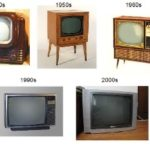 Television is developed