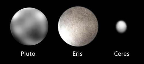 Pluto, Eris and Ceres