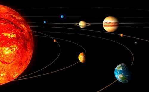 Wonderful solar system