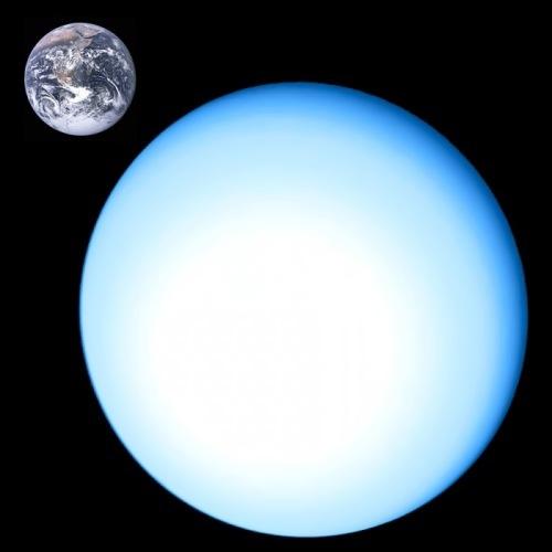 Earth and Uranus